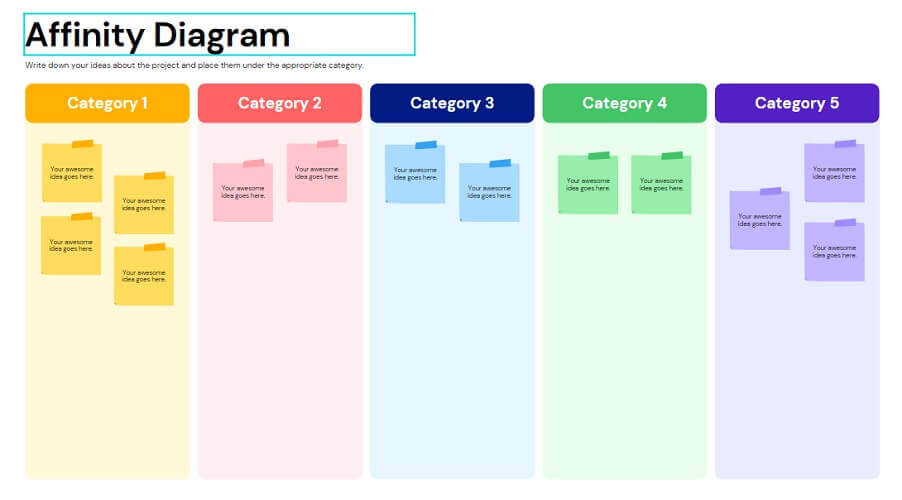 Canva template for organizing ideas into categories